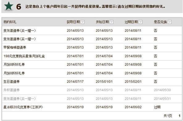 (写真2)スターバックスの会員サイトから残りの電子特典券を確認できる