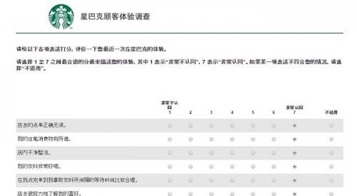 (画像6)ドリンクを購入した店舗の評価に関するアンケート内容